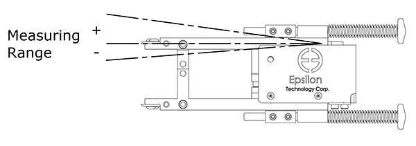 extensometer_measuring-range_illustration